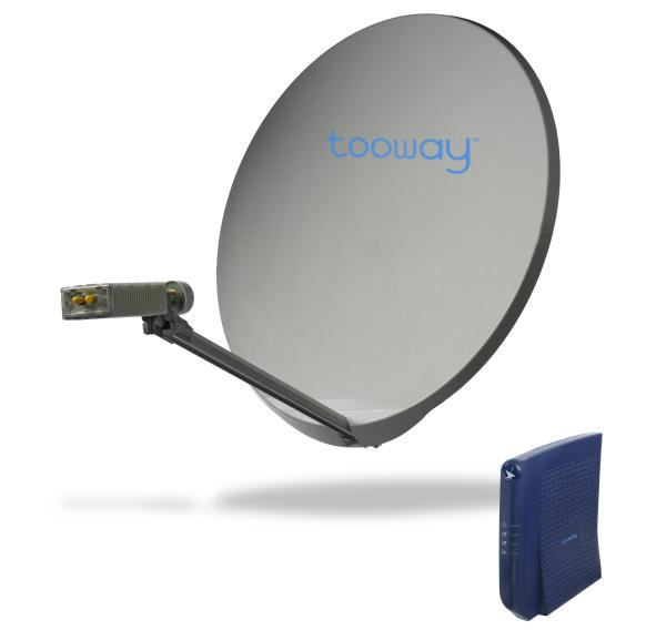 bredband via parabol 2018