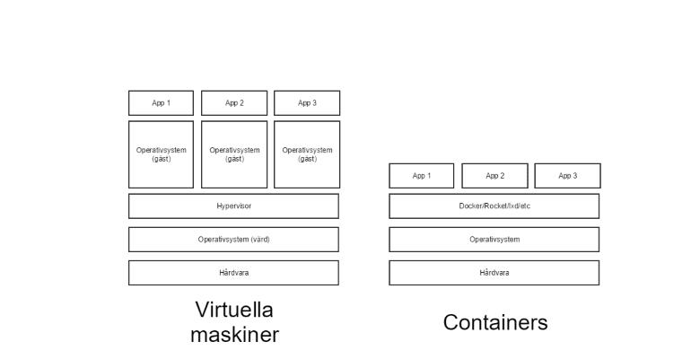 bild01_vm_vs_container