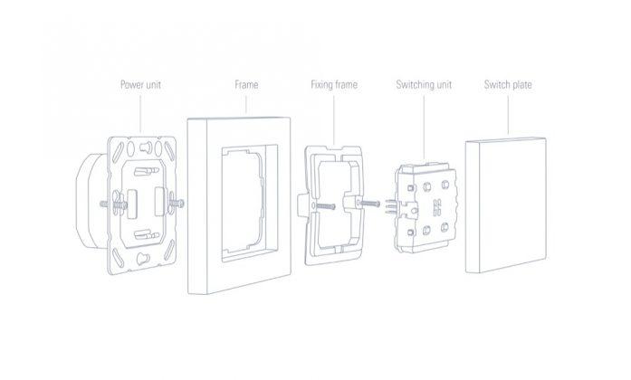 EN Eve Light Switch EU components