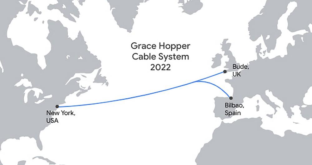 Dragning av Grace Hopper-kabel
