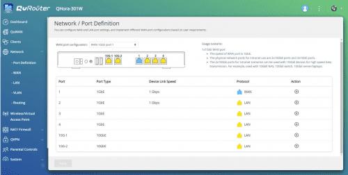 QHora-301W portkonfiguration