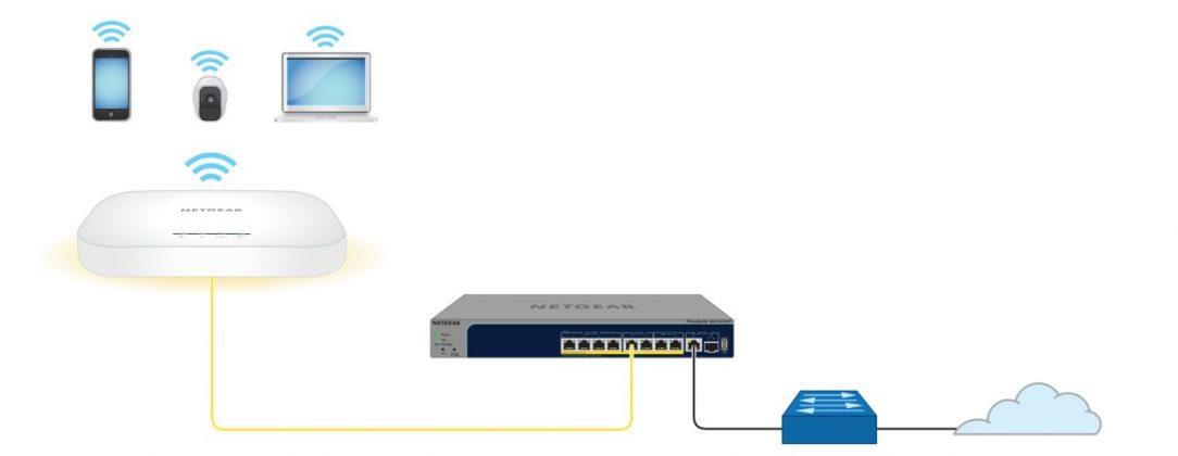 Netgear WAX610 - switch