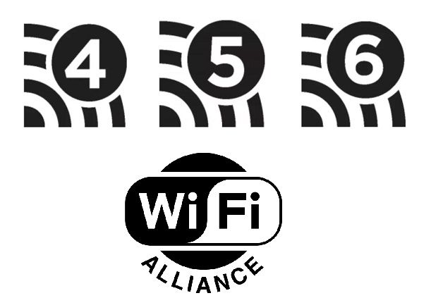 wi-fi 4, 5, 6