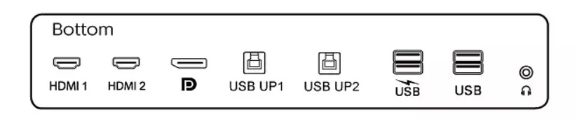 Philips 498P9 – inbyggd KVM-switch