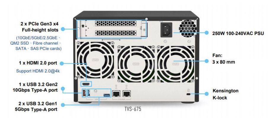 Qnap TVS-675 – baksida